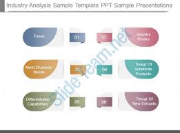 industry analysis template industry analysis sample template ppt sample presentations