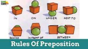 Preposition Chart In Hindi Rules Of Preposition With Examples Bankexamstoday