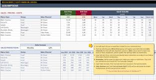 Financial Excel Spreadsheet 002 Restaurant Pl Spreadsheet Template Ideas Financial Plan