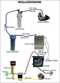 trailer junction box 7 wire schematic trailer wiring 101 dry cell diagram