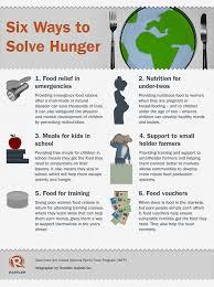 solving the world s greatest solvable problem hunger