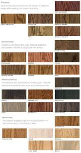 Wood Stain Colors From Bona For Use On Wood Floors In 2019