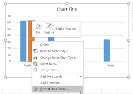 Add Data Series To Excel Chart Auto Highlighting Excel Charts Excel Tv