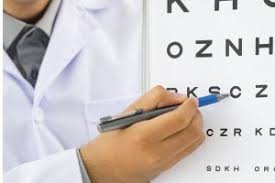 Eye Charts Used By Doctors Understanding The Eye Chart Eye Doctor In Concord Nc