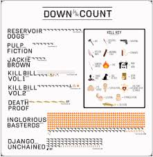 Kill Count Tumblr