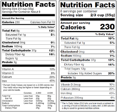 Nutrition Labels Template Will Fdas Nutritional Label Changes Affect Buyer Behavior