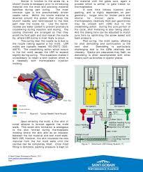 Rubber Mold Design Pdf Liquid Silicone Rubber Injection Molding Pdf Free Download