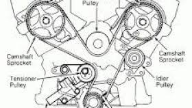 2001 3 0 mitsubishi engine diagram well detailed wiring diagrams \u2022 2002 mitsubishi diamante engine diagram mitsubishi 3 0 engine diagram complete wiring diagrams u2022 rh oldorchardfarm co dodge 3 0 engine diagram mitsubishi lancer engine diagram