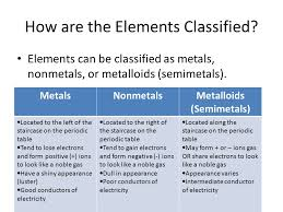 Intro To The Periodic Table - ppt video online download