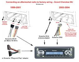 panasonic car stereo wiring harness diagram panasonic sony explode radio wiring diagram wiring diagram schematics on panasonic car stereo wiring harness diagram