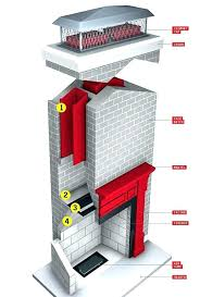 gas fireplace flue pipe fireplace wood chimney pipe cap repair inspection cost gas fireplace vent pipe installation