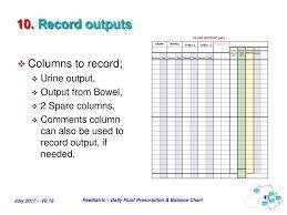 Urine Input Output Chart Paediatric Daily Fluid Prescription Balance Chart Ppt Download