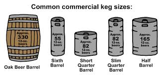 barrel size beer terms explained part 1 tap trail