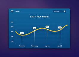 Adobe Chart Maker How To Create A Statistic Chart In Adobe Photoshop