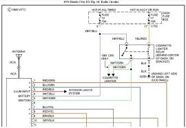 wiring diagram honda accord wiring image wiring diagram for radio of 1995 honda accord the wiring diagram on wiring diagram honda accord