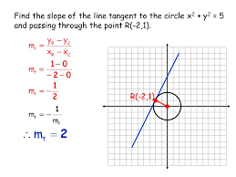4 find the slope of the line tangent to the circle x2 y2 5 and passing through the point r 2 1