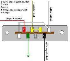 humbucker pickup wiring diagram images jones pickup wiring diagram furthermore eldred esquire wiring diagram