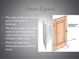 6.  This type of door ...