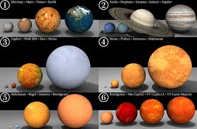 Sun Size Chart Education World Celestial Bodies Relative Size Chart