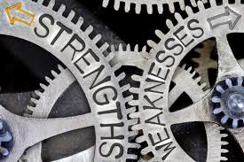Strengths Weaknesses Lead With Your Weaknesses And Strengths