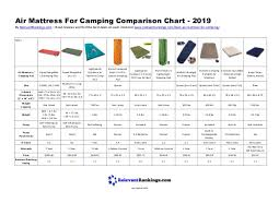 Air Mattress For Camping Comparison Chart 2019