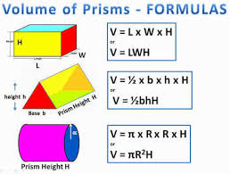 What Is Prism What Is Prism Formula Brainly In