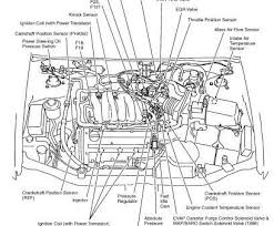 nissan altima electrical wiring diagram new 2000 nissan altima 2000 nissan altima radio wiring diagram at 2000 Nissan Altima Wiring Diagram