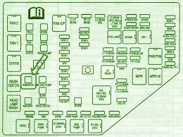 2014 car fuse box 2014 automotive wiring diagrams 2013 gm crossover fuse box diagram