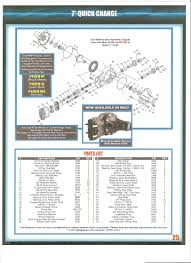 63 Bright Quick Change Rear End Gear Chart