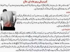 essay on islam ki barkatein in urdu  essay on islam ki barkatein in urdu