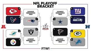 Ftws Visual Guide To The Nfl Playoff Picture