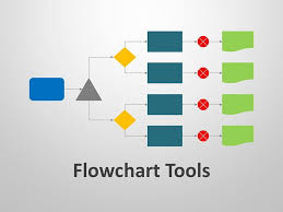 Flow Charting Tools Flowchart Tool