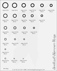 Ring Size Chart Online Actual Size Ring Size Chart Online Actual Size Avalonit Net