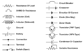 basic circuit diagram symbols the wiring diagram automotive electrical wiring diagram symbols wiring diagram and circuit diagram