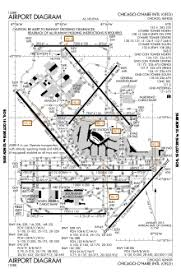 Stansted Charts Runway Wikipedia