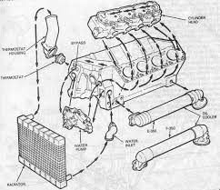 wiring diagram 1997 ford f 350 7 3 sel car wiring diagram 7 3 Powerstroke Engine Wiring Harness ford truck engine diagram truck wiring diagrams for trailers wiring diagram 1997 ford f 350 7 3 sel idi engine diagram image wiring diagram doin the gooch 7.3 powerstroke engine wiring harness diagram