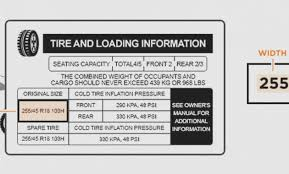 Scooter Tire Conversion Chart Tire Size Converter Rim Tire Size Calculator Custom