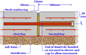expansion joint concrete wall. the flexible board will need to be drilled accommodate dowels and edges of expansion joint should arrissed prevent spalling. concrete wall n