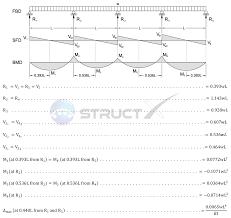Beam Design Formulas Continuous Beam Four Span With Udl