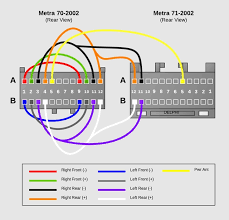 chevrolet wiring diagram 1992 chevy truck wiring diagram \u2022 indy500 co general motors wiring diagrams at Chevrolet Wiring Diagrams Free Download
