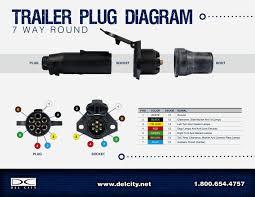 diagrams 620420 7 pin rv wiring diagram replacing the 7pin 4 way trailer wiring at 7 Pin Rv Wiring Diagram