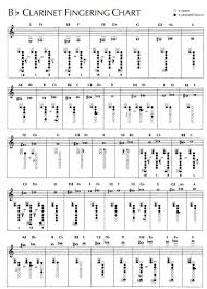 Clarinet Trill Chart Tdms Band Choir Fingering Trill Charts Intended For