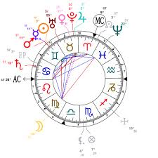 Astrology And Natal Chart Of Pope Pius Xi Born On 1857 05 31