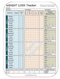 Weight Loss And Inches Tracker Weight Loss Planner Printable Threeroses Us