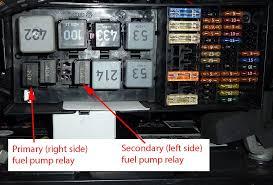 2011 jetta fuse location 2011 jetta car wiring diagram ~ odicis mk4 golf fuel pump not priming at Jetta Fuel Pump Relay Diagram