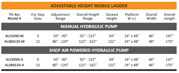 Ladder Height Chart Adjustable Height Mobile Ladder Rolling Ladders