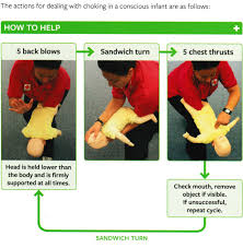 Infant Choking Chart Choking What To Do For First Aid When An Infant Or Young