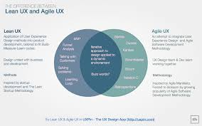Ux Design Methodology Lean Ux Vs Agile Ux Is There A Difference