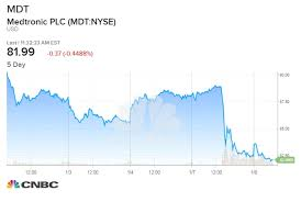 Medtronic Stock Price Chart Medtronic Ceo Pushes Back On Criticisms It Has A Spotty Record