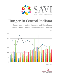 Paid Graphic Design Internships Indianapolis Hunger In Central Indiana Savi